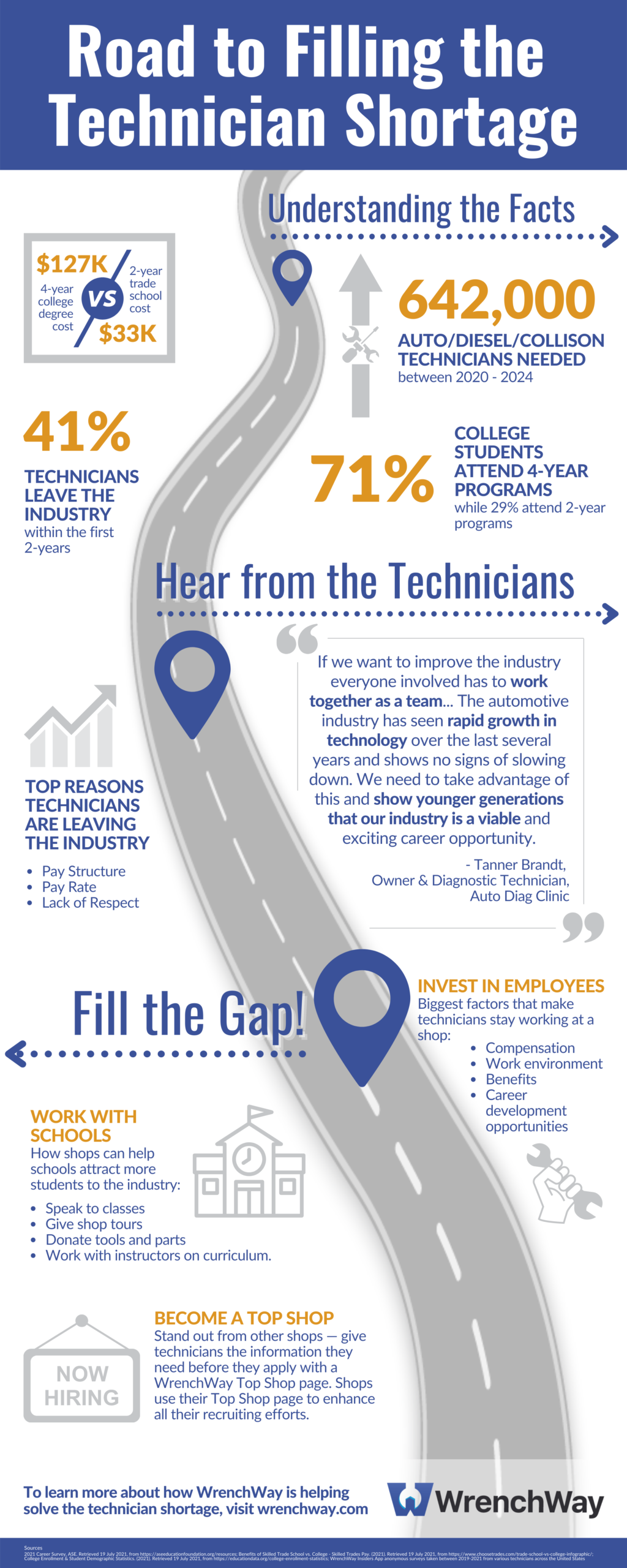 technician shortage infographic and data
